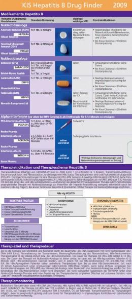 KIS Drugfinder Hepatitis B Seite 1