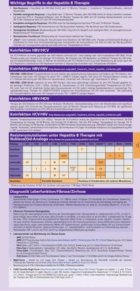 KIS Drugfinder Hepatitis B Seite 2