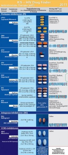 HIV Drug Finder 2011 Seite 2
